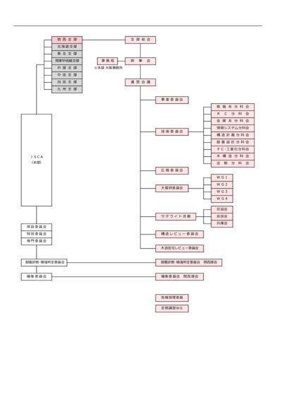 JSCA関西_組織図のサムネイル